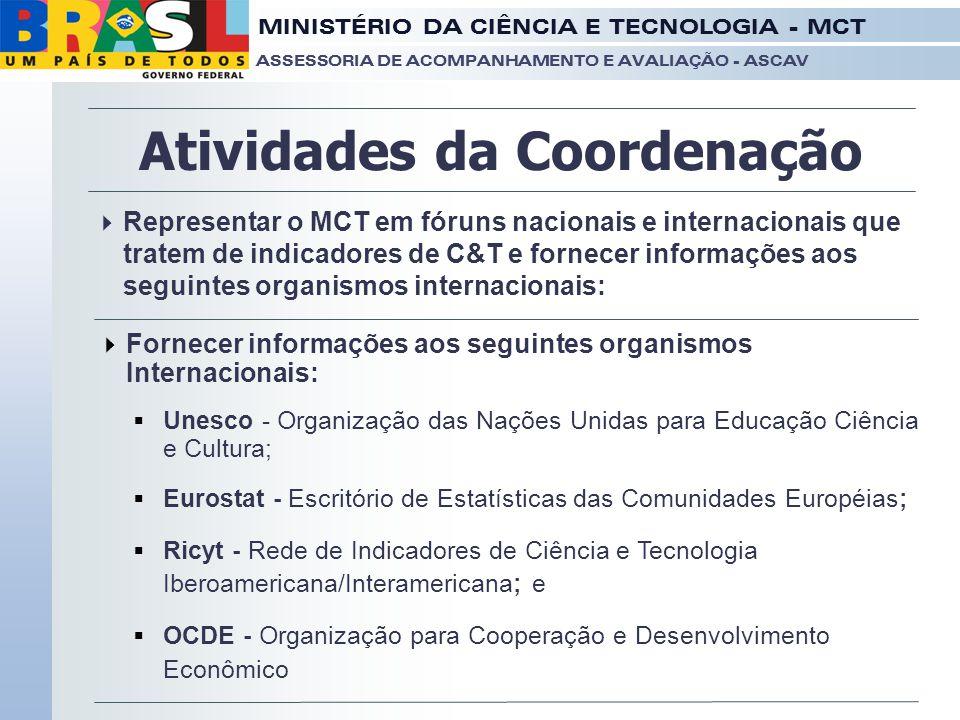 MINISTÉRIO DA CIÊNCIA E TECNOLOGIA - MCT ASSESSORIA DE ACOMPANHAMENTO E AVALIAÇÃO - ASCAV Atividades da Coordenação  Representar o MCT em fóruns naci