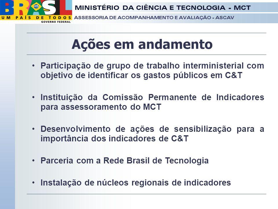 MINISTÉRIO DA CIÊNCIA E TECNOLOGIA - MCT ASSESSORIA DE ACOMPANHAMENTO E AVALIAÇÃO - ASCAV Ações em andamento Participação de grupo de trabalho intermi
