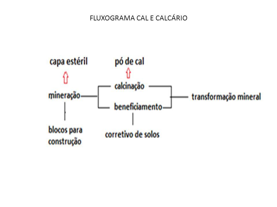 FLUXOGRAMA CAL E CALCÁRIO