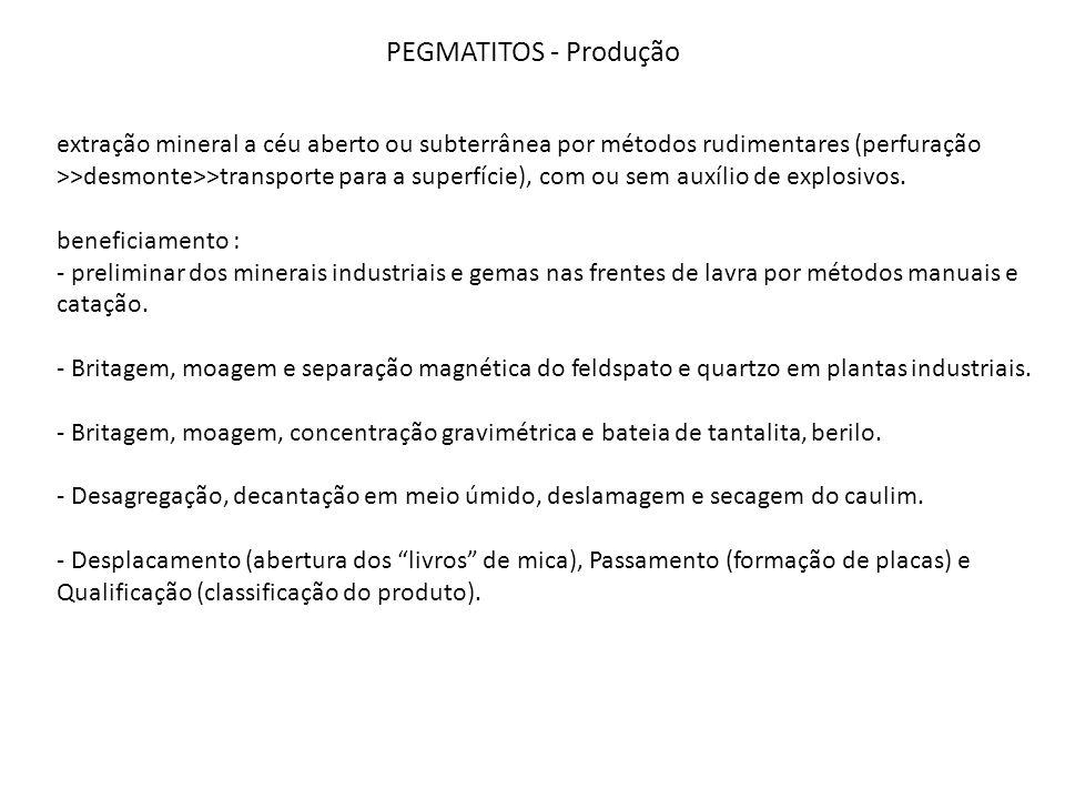 PEGMATITOS - Produção extração mineral a céu aberto ou subterrânea por métodos rudimentares (perfuração >>desmonte>>transporte para a superfície), com ou sem auxílio de explosivos.