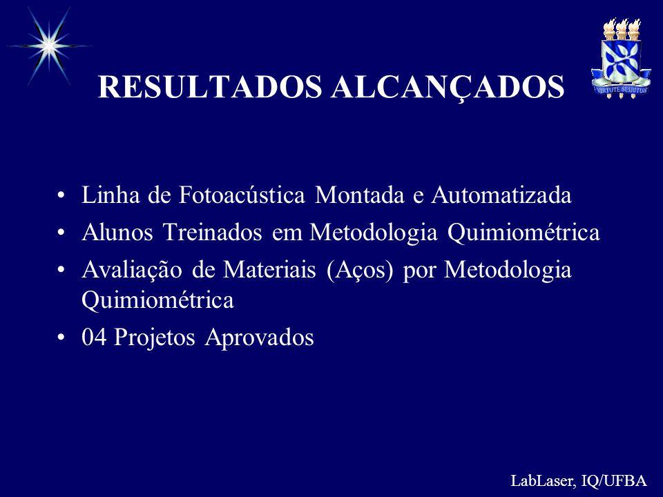 LabLaser, IQ/UFBA RESULTADOS ALCANÇADOS Linha de Fotoacústica Montada e Automatizada Alunos Treinados em Metodologia Quimiométrica Avaliação de Materiais (Aços) por Metodologia Quimiométrica 04 Projetos Aprovados