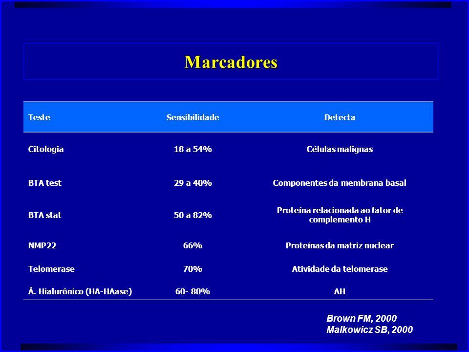 Marcadores TesteSensibilidadeDetecta Citologia18 a 54%Células malignas BTA test29 a 40%Componentes da membrana basal BTA stat50 a 82% Proteína relacio