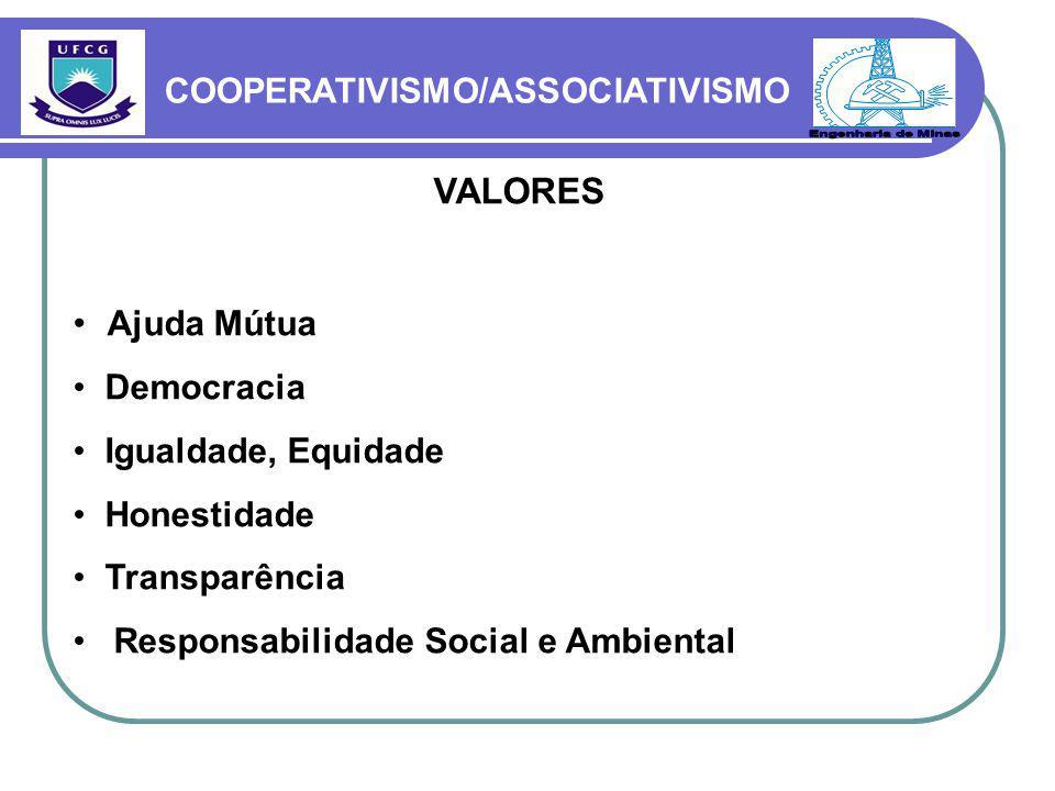 VALORES Ajuda Mútua Democracia Igualdade, Equidade Honestidade Transparência Responsabilidade Social e Ambiental