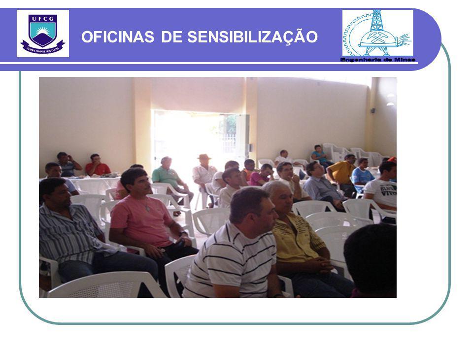 OFICINAS DE SENSIBILIZAÇÃO