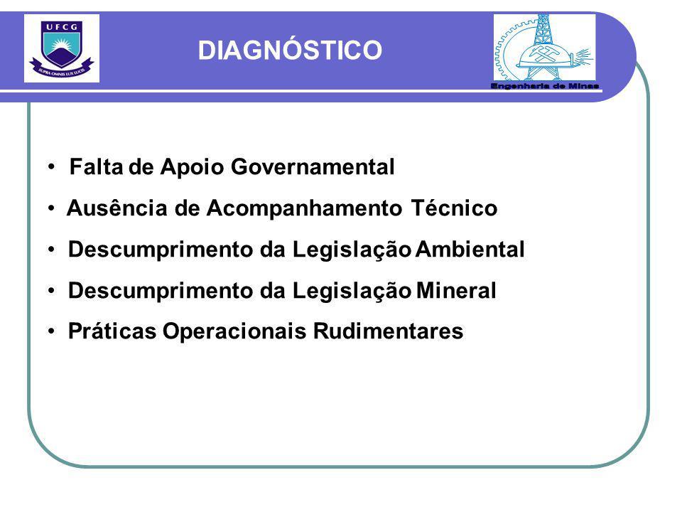 Falta de Apoio Governamental Ausência de Acompanhamento Técnico Descumprimento da Legislação Ambiental Descumprimento da Legislação Mineral Práticas Operacionais Rudimentares DIAGNÓSTICO