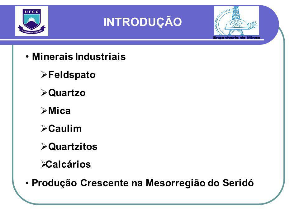 Minerais Industriais  Feldspato  Quartzo  Mica  Caulim  Quartzitos  Calcários Produção Crescente na Mesorregião do Seridó INTRODUÇÃO