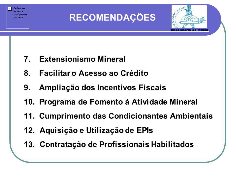 7. Extensionismo Mineral 8. Facilitar o Acesso ao Crédito 9. Ampliação dos Incentivos Fiscais 10. Programa de Fomento à Atividade Mineral 11. Cumprime