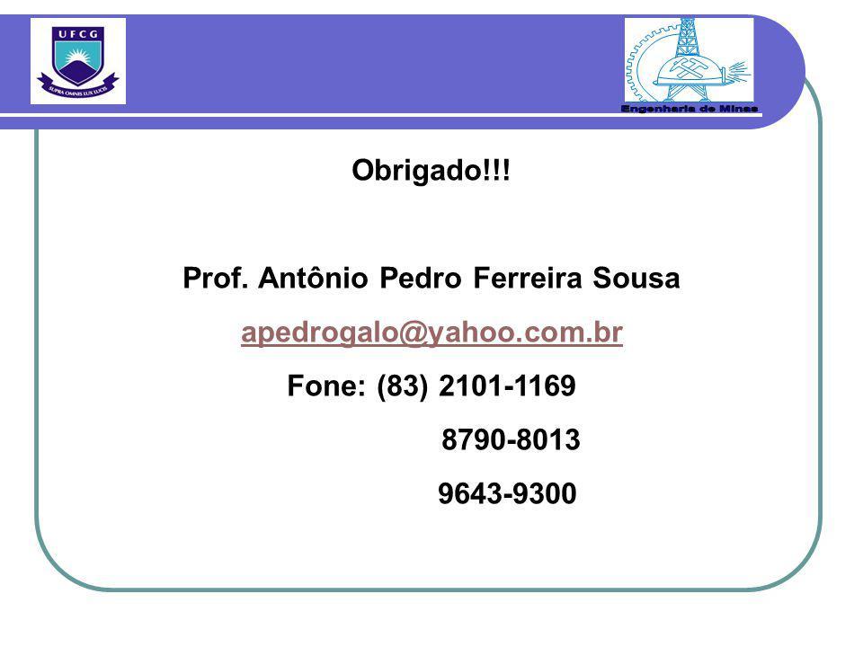 Obrigado!!! Prof. Antônio Pedro Ferreira Sousa apedrogalo@yahoo.com.br Fone: (83) 2101-1169 8790-8013 9643-9300
