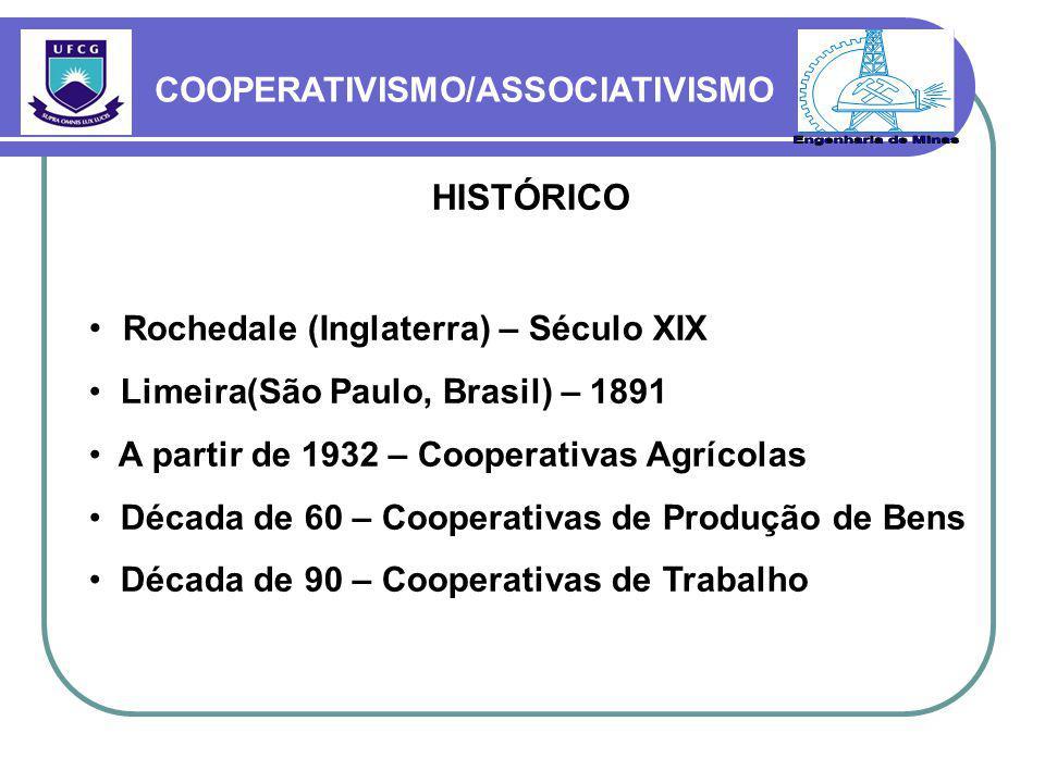 HISTÓRICO Rochedale (Inglaterra) – Século XIX Limeira(São Paulo, Brasil) – 1891 A partir de 1932 – Cooperativas Agrícolas Década de 60 – Cooperativas de Produção de Bens Década de 90 – Cooperativas de Trabalho COOPERATIVISMO/ASSOCIATIVISMO