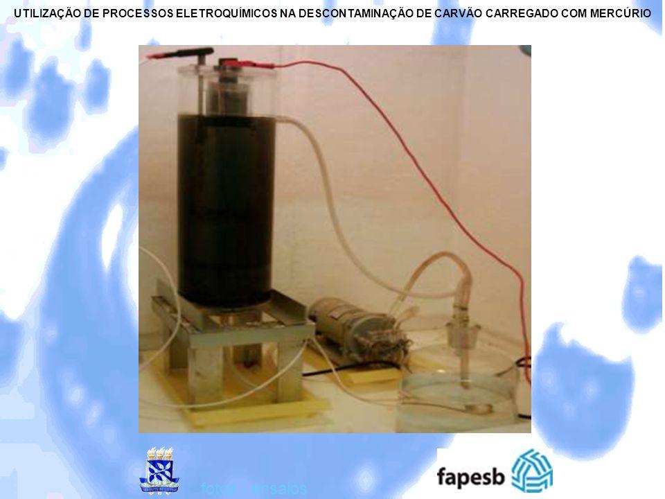 UTILIZAÇÃO DE PROCESSOS ELETROQUÍMICOS NA DESCONTAMINAÇÃO DE CARVÃO CARREGADO COM MERCÚRIO fotos - ensaios