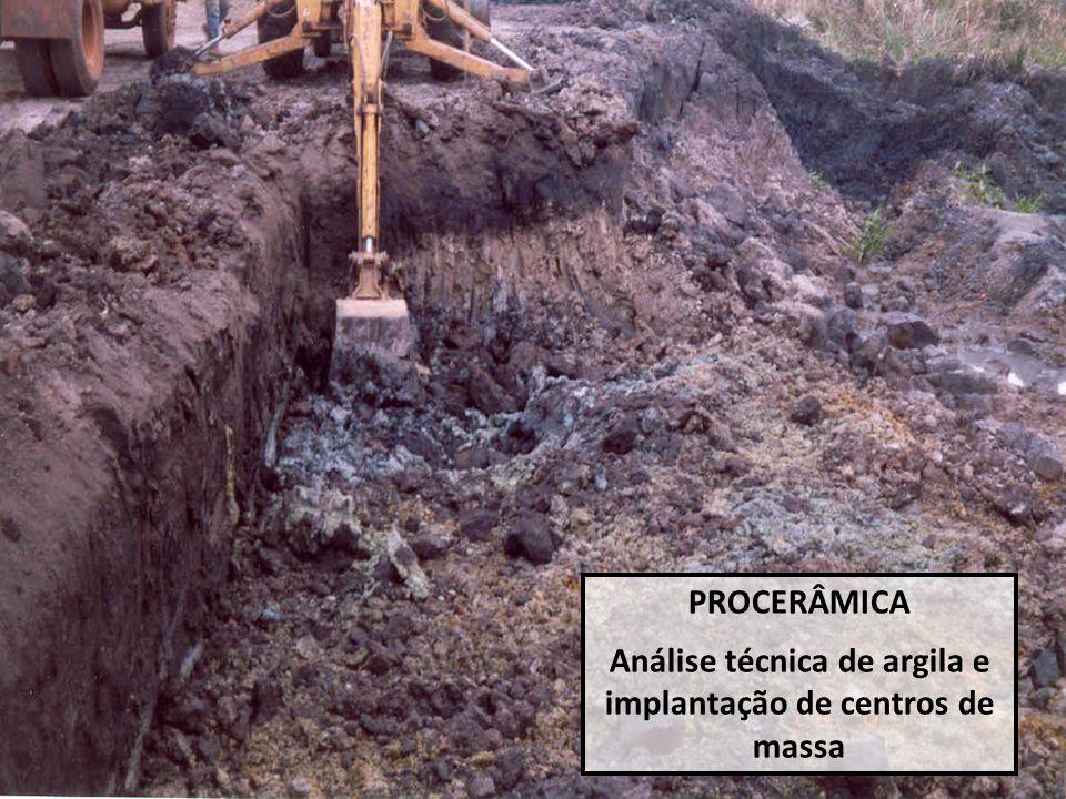 PROCERÂMICA Análise técnica de argila e implantação de centros de massa