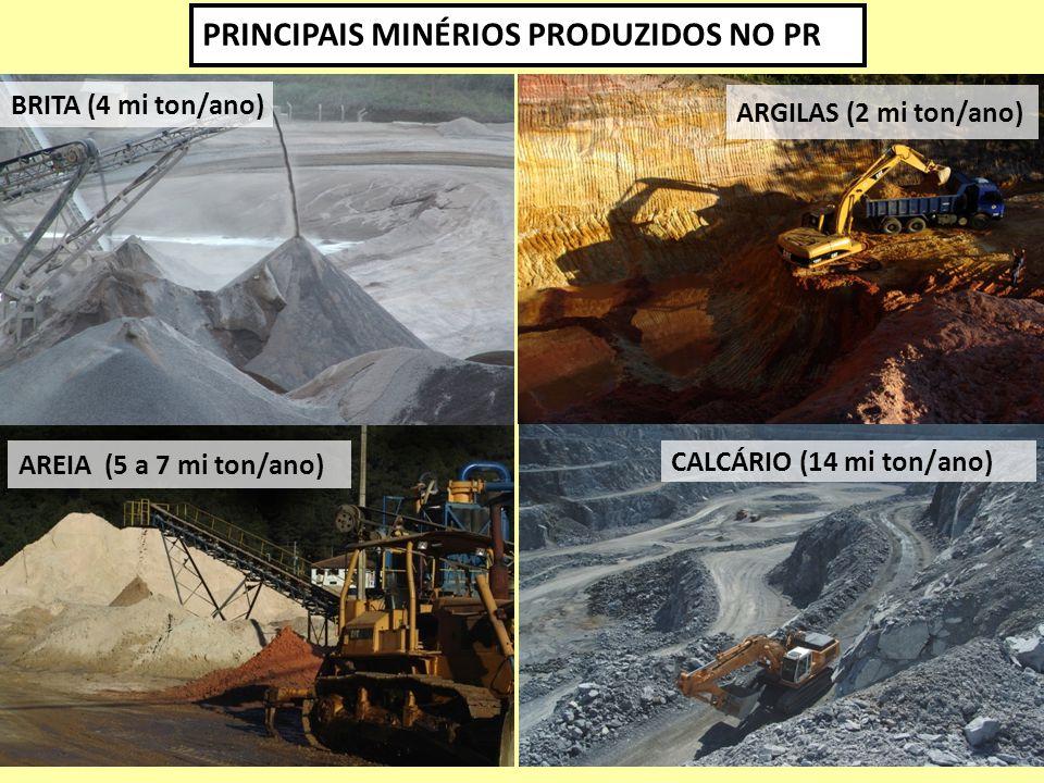 ARGILAS (2 mi ton/ano) AREIA (5 a 7 mi ton/ano) PRINCIPAIS MINÉRIOS PRODUZIDOS NO PR BRITA (4 mi ton/ano) CALCÁRIO (14 mi ton/ano)