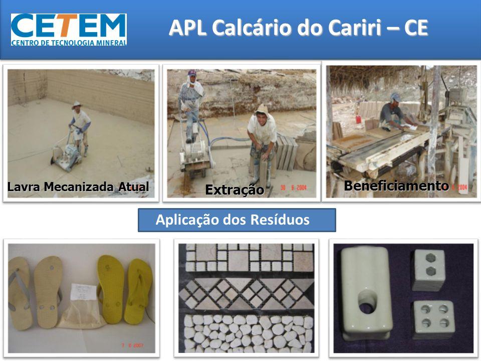 APL Calcário do Cariri – CE Lavra Mecanizada Atual Extração Beneficiamento Aplicação dos Resíduos