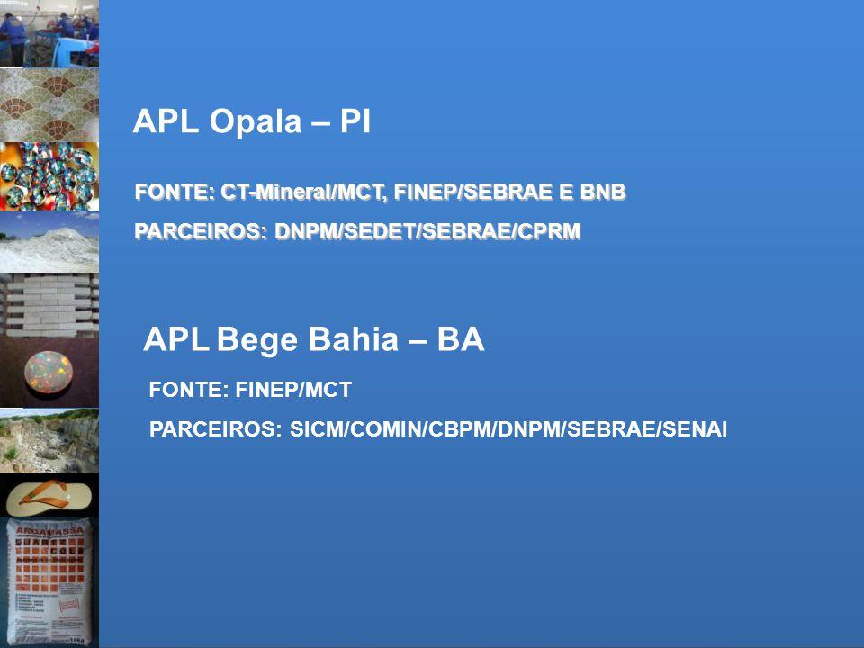 APL Opala – PI FONTE: CT-Mineral/MCT, FINEP/SEBRAE E BNB PARCEIROS: DNPM/SEDET/SEBRAE/CPRM APL Bege Bahia – BA FONTE: FINEP/MCT PARCEIROS: SICM/COMIN/