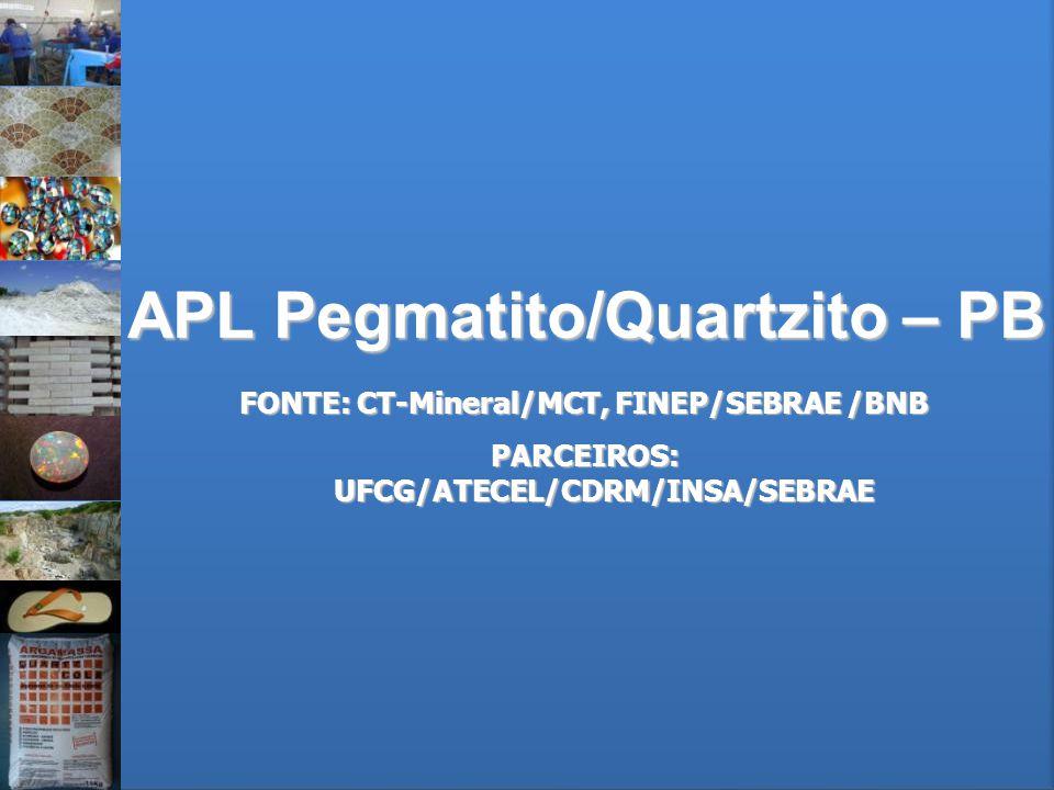 APL Pegmatito/Quartzito – PB FONTE: CT-Mineral/MCT, FINEP/SEBRAE /BNB PARCEIROS: UFCG/ATECEL/CDRM/INSA/SEBRAE