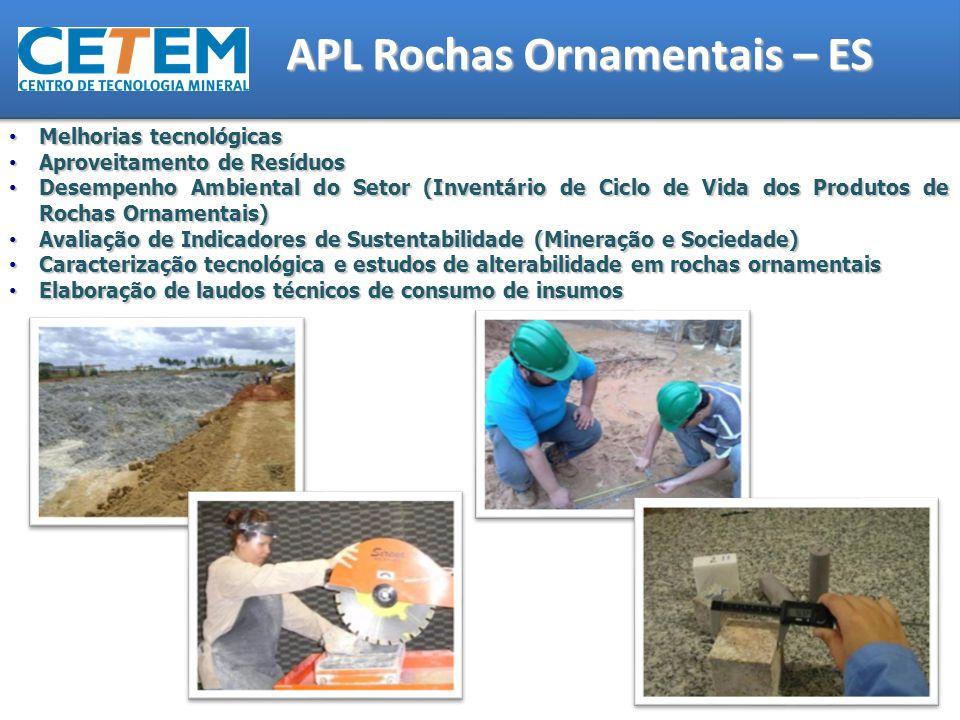 Melhorias tecnológicas Melhorias tecnológicas Aproveitamento de Resíduos Aproveitamento de Resíduos Desempenho Ambiental do Setor (Inventário de Ciclo