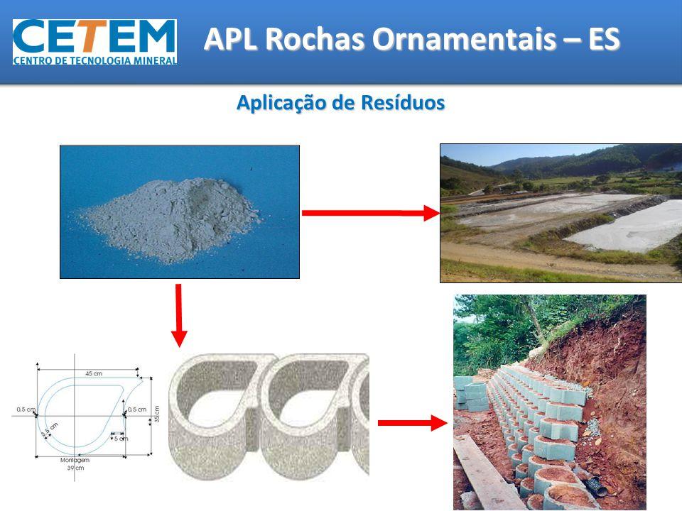 Aplicação de Resíduos APL Rochas Ornamentais – ES