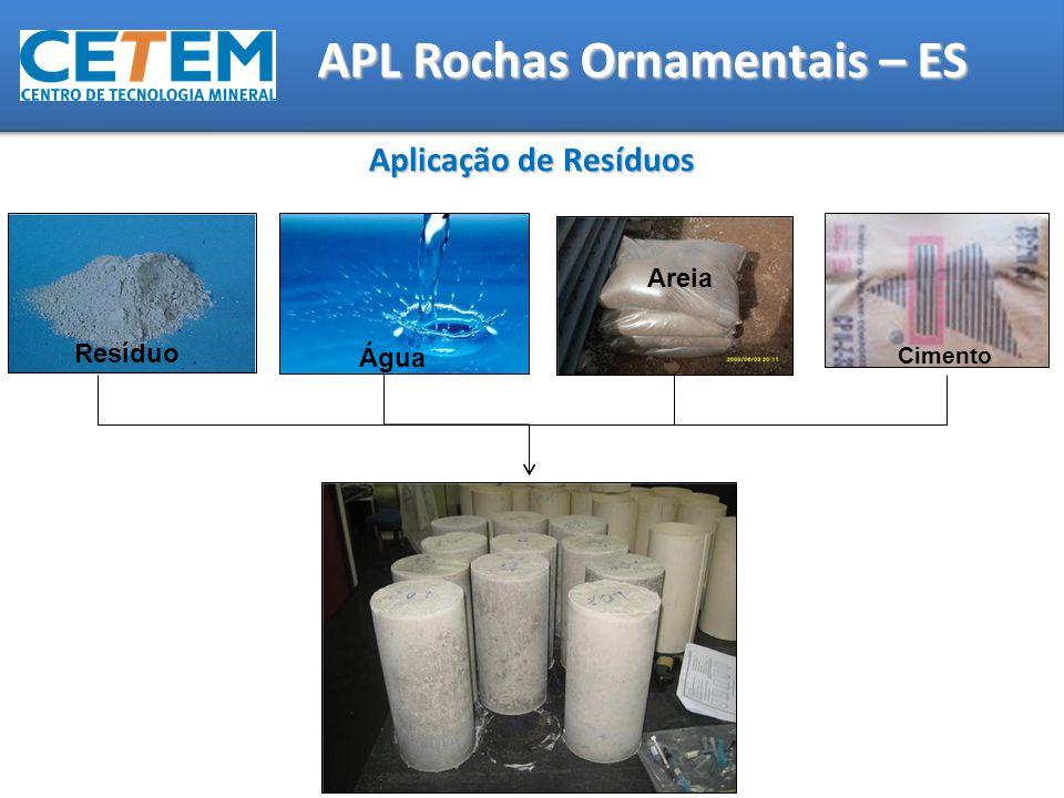 Cimento Areia Água Resíduo Aplicação de Resíduos APL Rochas Ornamentais – ES