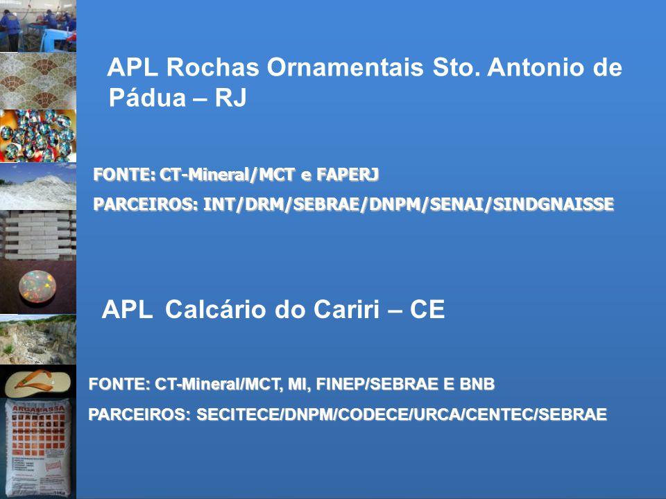APL Rochas Ornamentais Sto. Antonio de Pádua – RJ FONTE: CT-Mineral/MCT e FAPERJ PARCEIROS: INT/DRM/SEBRAE/DNPM/SENAI/SINDGNAISSE APL Calcário do Cari
