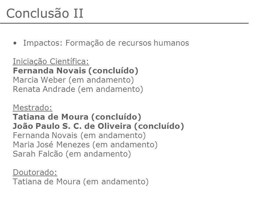 Conclusão II Impactos: Formação de recursos humanos Iniciação Científica: Fernanda Novais (concluído) Marcia Weber (em andamento) Renata Andrade (em a