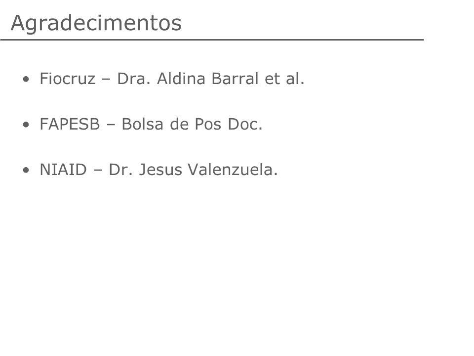 Agradecimentos Fiocruz – Dra. Aldina Barral et al. FAPESB – Bolsa de Pos Doc. NIAID – Dr. Jesus Valenzuela.