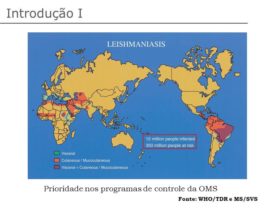 Introdução I Fonte: WHO/TDR e MS/SVS Prioridade nos programas de controle da OMS