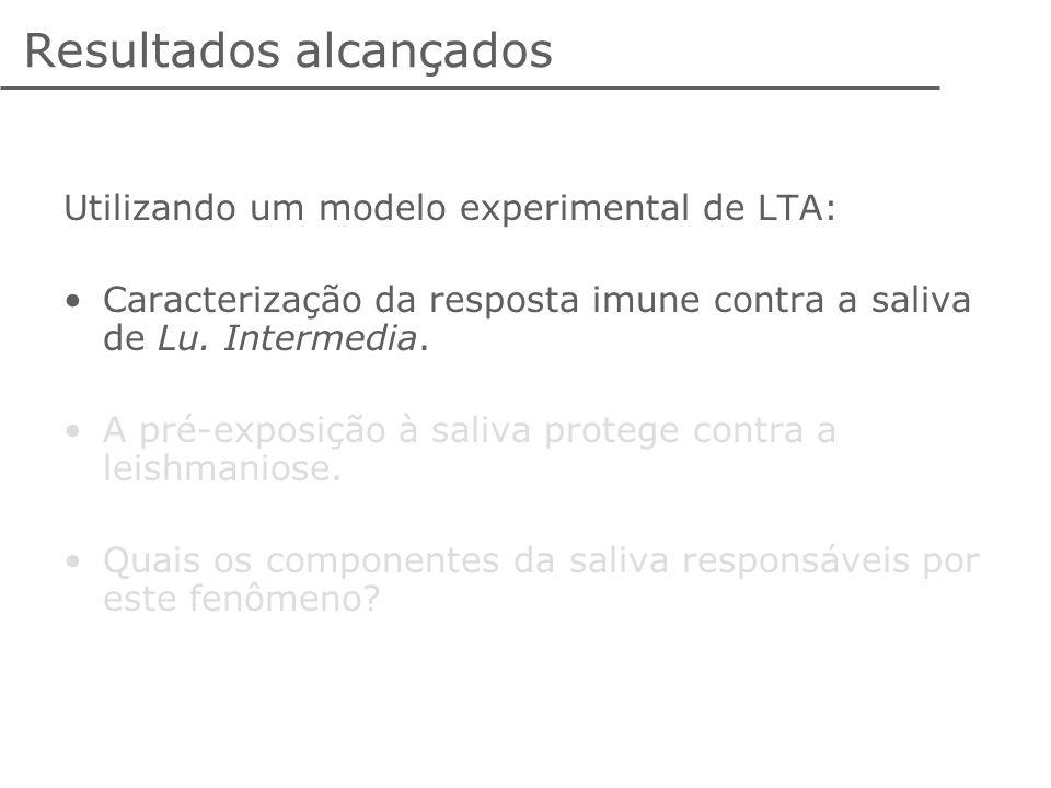 Resultados alcançados Utilizando um modelo experimental de LTA: Caracterização da resposta imune contra a saliva de Lu. Intermedia. A pré-exposição à