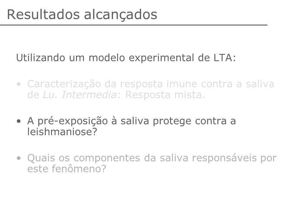Resultados alcançados Utilizando um modelo experimental de LTA: Caracterização da resposta imune contra a saliva de Lu. Intermedia: Resposta mista. A