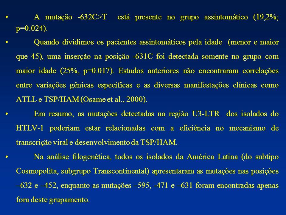 QUAL A IMPORTÂNCIA DO ESTUDO DO POLIMORFISMO NOS PROMOTORES DAS CITOCINAS?