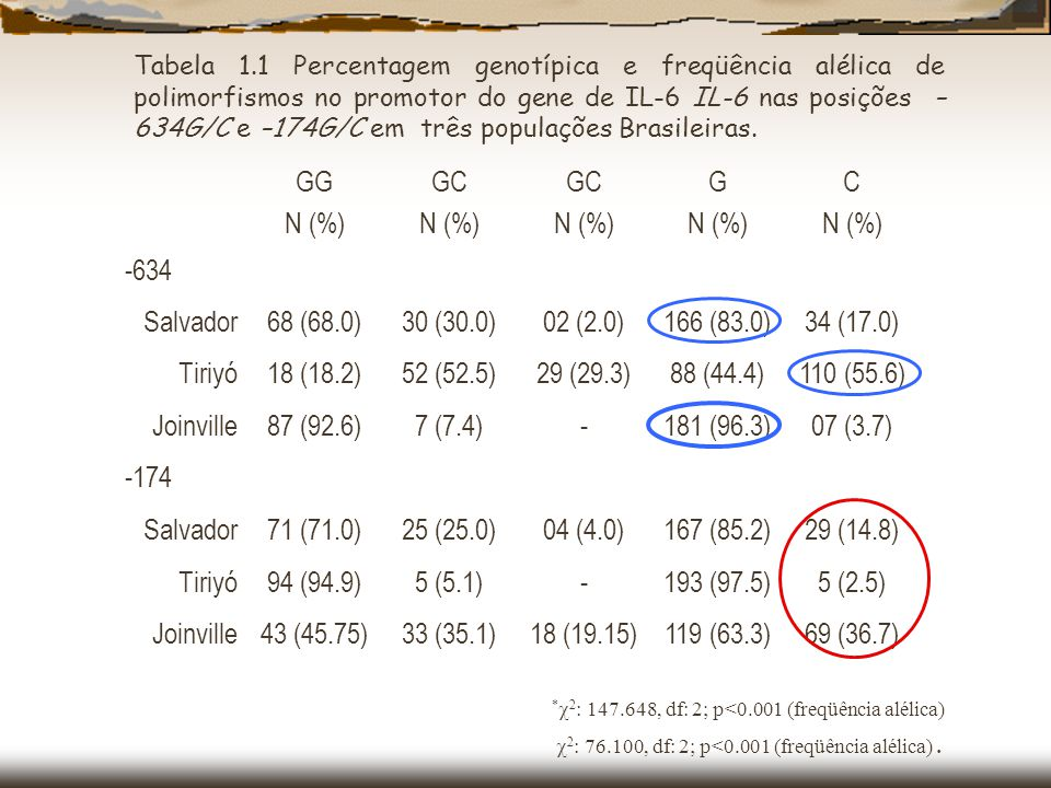 Tabela 1.2.