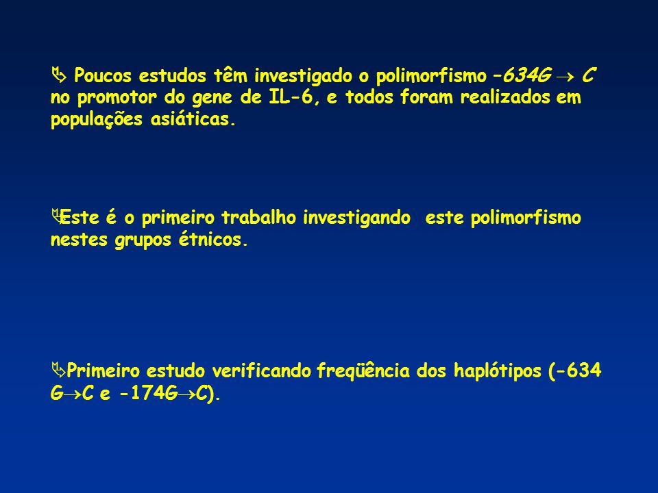Resultados 2 Polimorfismos nos promotores dos genes da interleucina-6 em indivíduos infectados de SALVADOR.