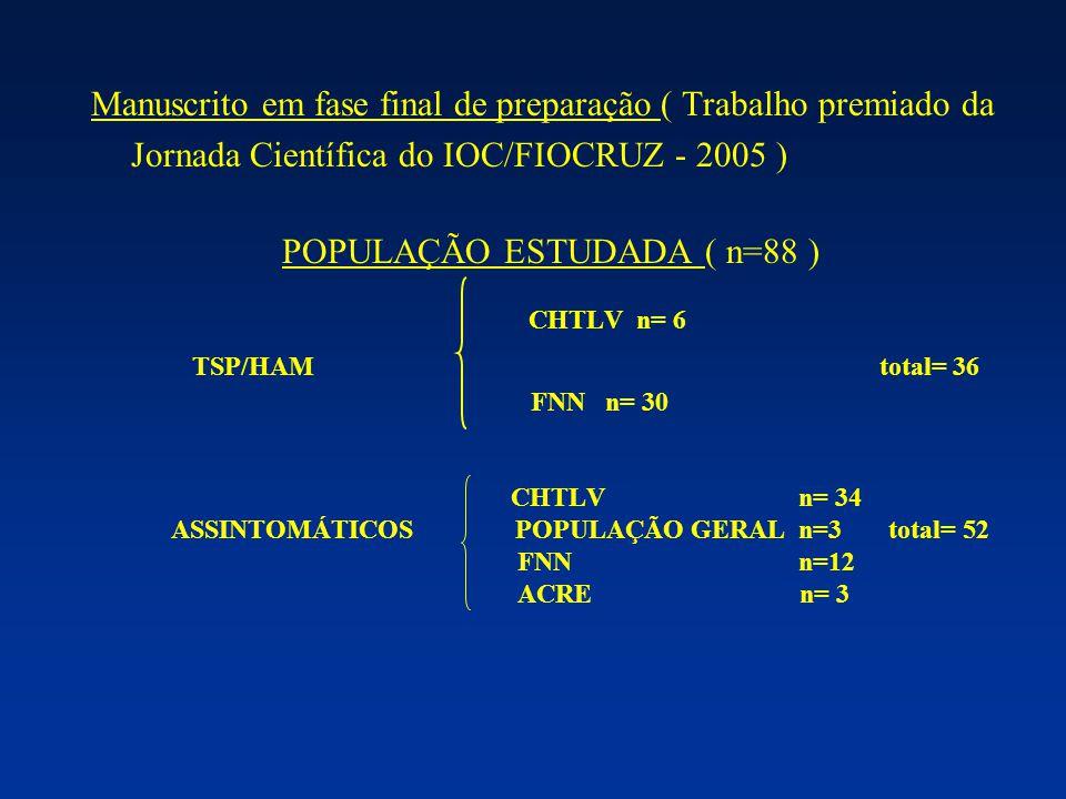CHTLV n= 18 Menor 45 anos BAHIA AZUL n=3 total n=32 ASSINTOMÁTICOS FNN n= 9 ACRE n= 2 Maior 45 anos CHTLV n=16 FNN n=3 total=20 ACRE n=1