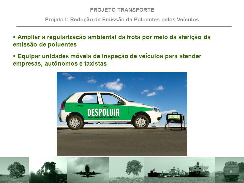 PROJETO TRANSPORTE Projeto I: Redução de Emissão de Poluentes pelos Veículos Objetivo Promover a redução de poluentes atmosféricos emitidos pelos veículos, contribuindo com a sociedade para a melhoria da qualidade do ar e o uso racional de combustíveis.