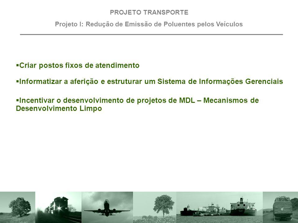 PROJETO TRANSPORTE Projeto I: Redução de Emissão de Poluentes pelos Veículos  Ampliar a regularização ambiental da frota por meio da aferição da emis