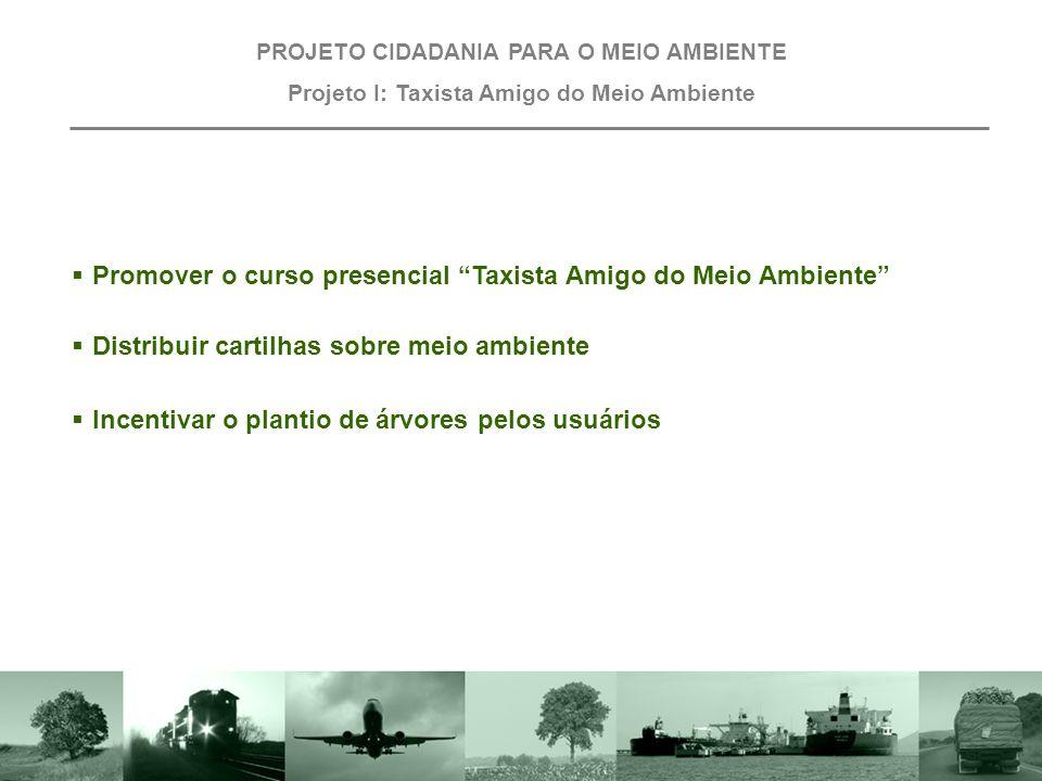 Projeto I: Taxista Amigo do Meio Ambiente Objetivo Envolver o taxista na disseminação de boas práticas ambientais.