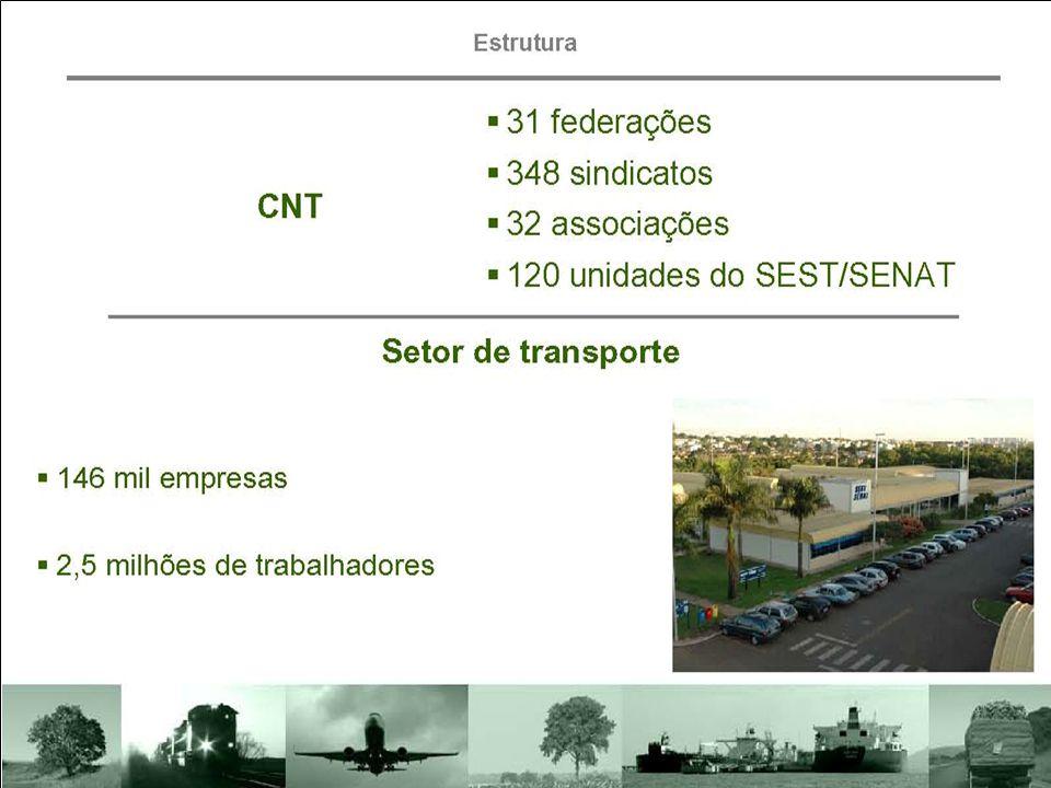O Transporte:  participa do esforço global para a melhoria da qualidade ambiental  reconhece a importância da conservação ambiental  oferece uma es