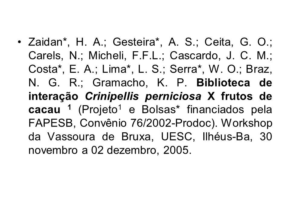 Zaidan*, H. A.; Gesteira*, A. S.; Ceita, G. O.; Carels, N.; Micheli, F.F.L.; Cascardo, J. C. M.; Costa*, E. A.; Lima*, L. S.; Serra*, W. O.; Braz, N.