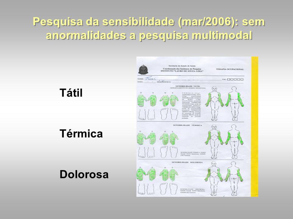 Nova avaliação neurofisiológica, mar/2006 Condução motora ← ←