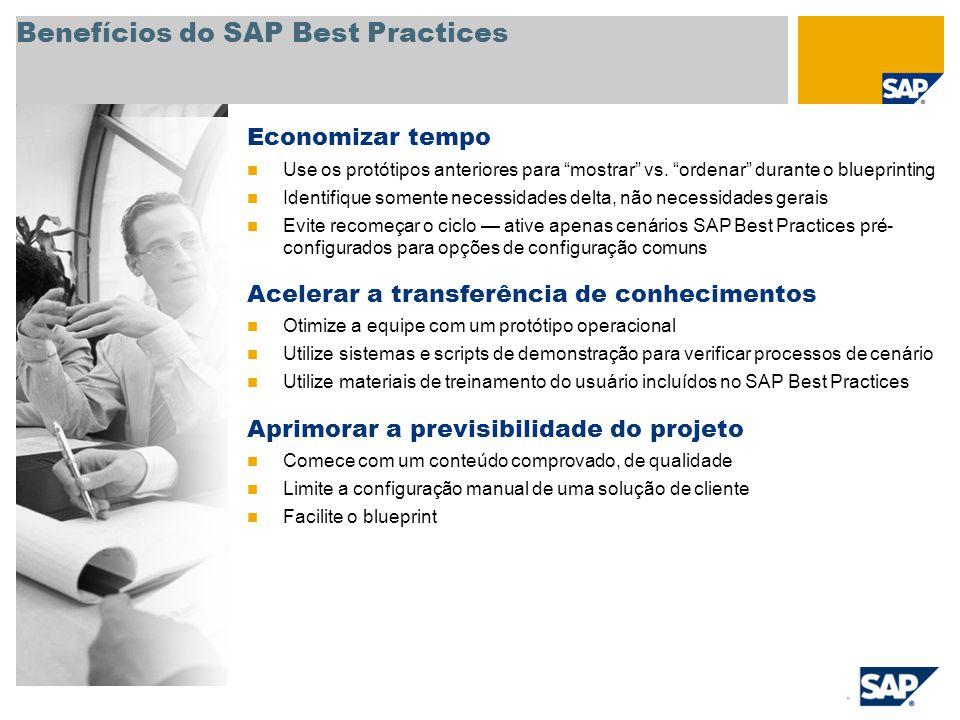 """Benefícios do SAP Best Practices Economizar tempo Use os protótipos anteriores para """"mostrar"""" vs. """"ordenar"""" durante o blueprinting Identifique somente"""