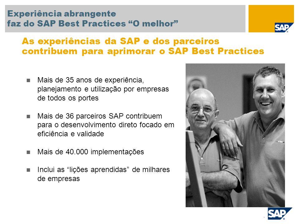 Protótipo/Prova de conceito Rápida visualização e compreensão dos aplicativos e processos da SAP Sistema de referência Configuração rápida e definição acelerada de blueprinting e escopo da solução Ponto de partida Atende, em média, de 30% a 80% das necessidades de empresas de médio porte Agrega requisitos adicionais durante o projeto, conforme necessário SAP All-in-One microvertical Utiliza as ofertas do setor de parceiros SAP e do SAP Best Practices para atender às necessidades microverticais.