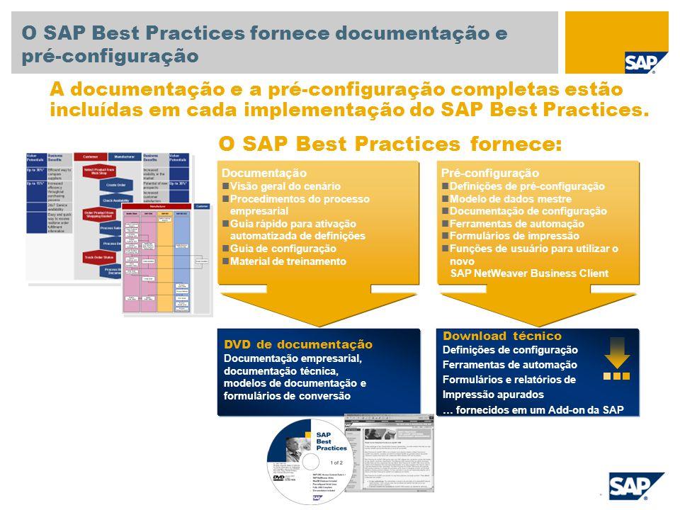 Documentação Visão geral do cenário Procedimentos do processo empresarial Guia rápido para ativação automatizada de definições Guia de configuração Ma
