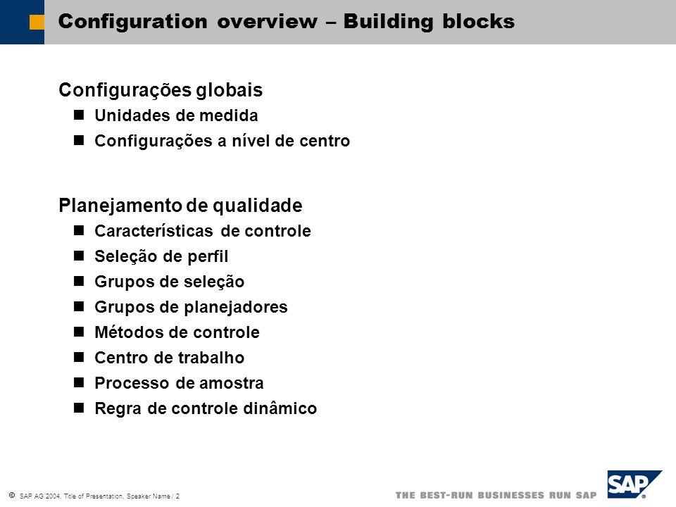  SAP AG 2004, Title of Presentation, Speaker Name / 3 Configuration overview – Building blocks Controle de qualidade Acompanhamento da decisão de utilização Administração de meios de controle Centro de trabalho