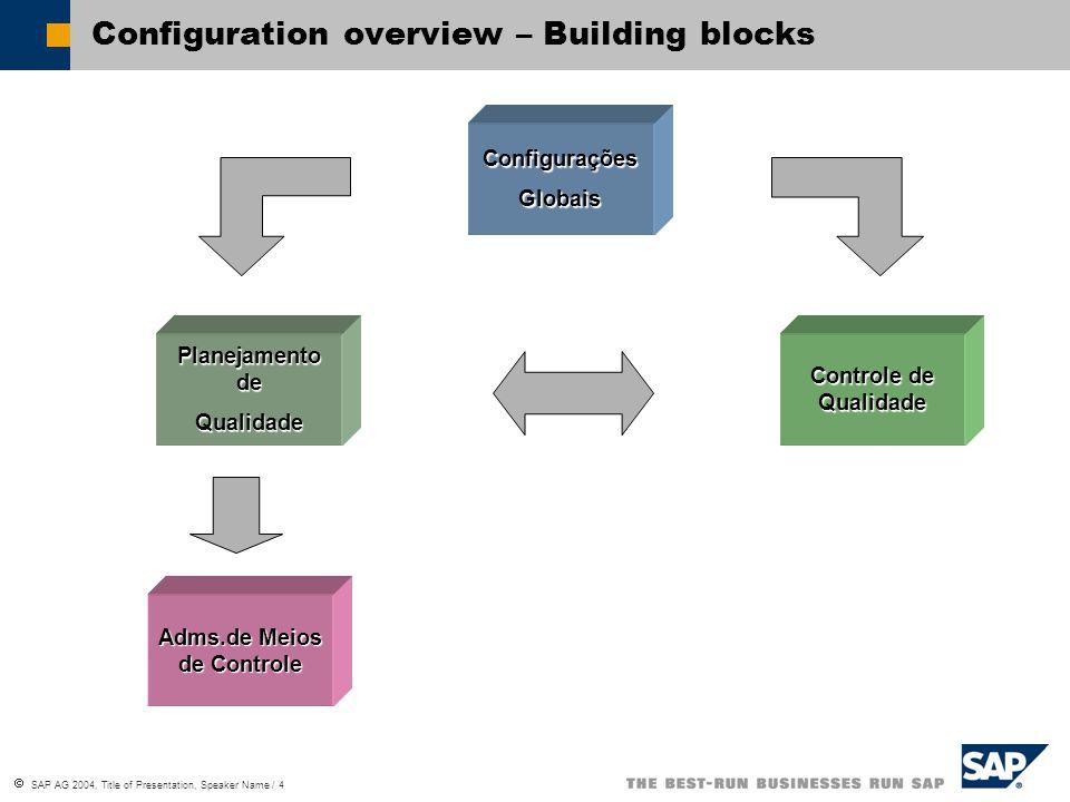  SAP AG 2004, Title of Presentation, Speaker Name / 4 Configuration overview – Building blocks Planejamento de Planejamento de Qualidade Configuraçõe