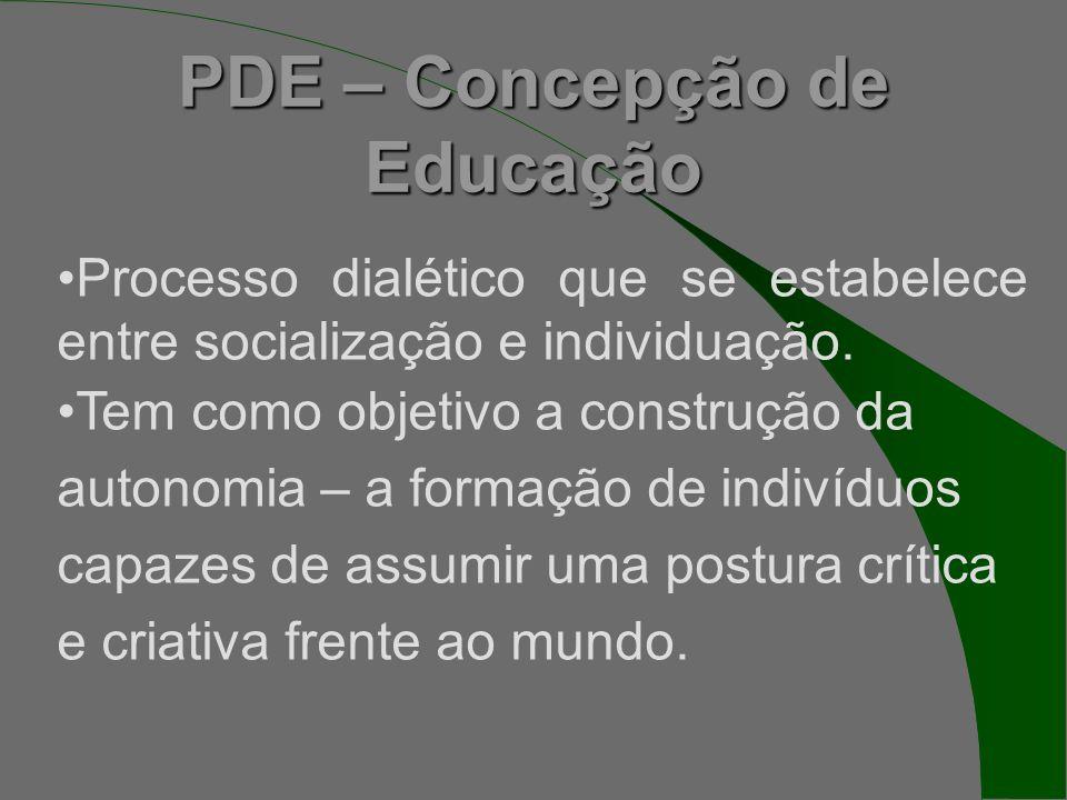 PDE – Concepção de Educação Processo dialético que se estabelece entre socialização e individuação.