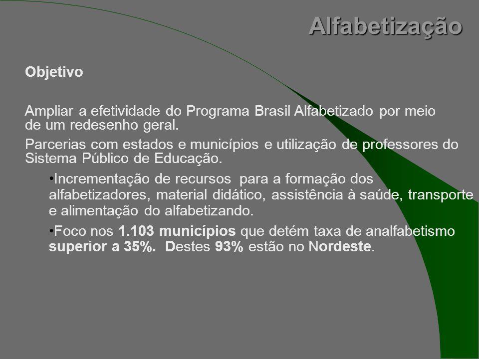 Alfabetização Objetivo Ampliar a efetividade do Programa Brasil Alfabetizado por meio de um redesenho geral.
