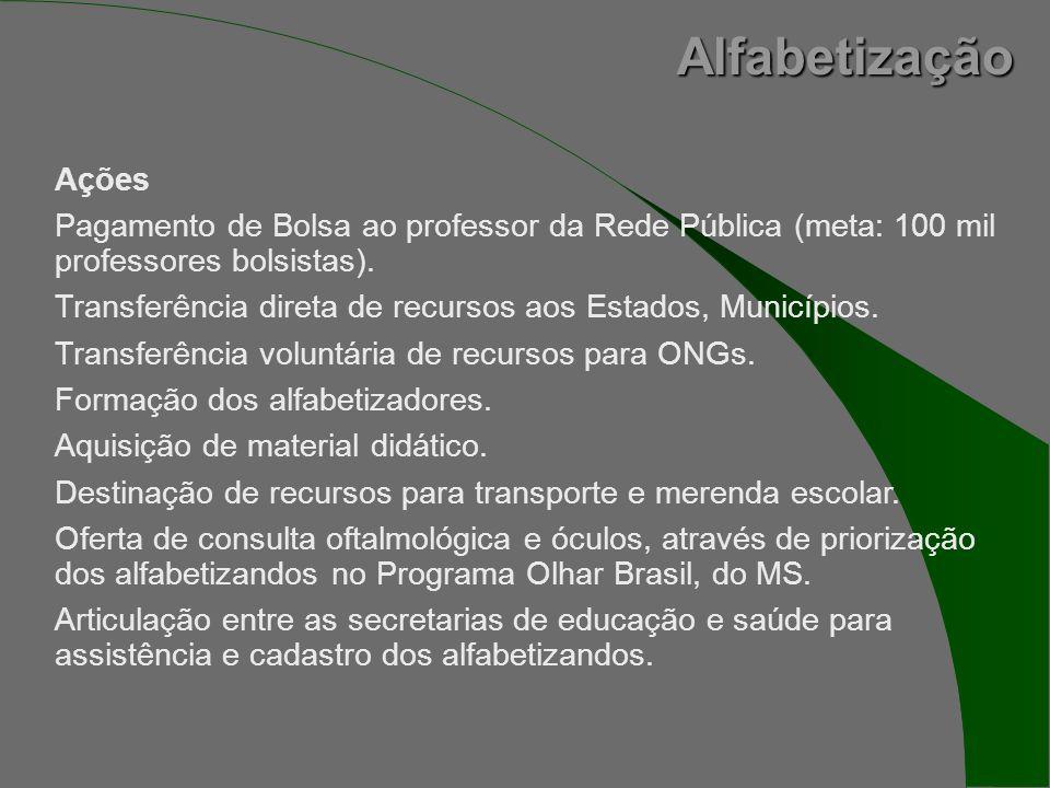 Ações Pagamento de Bolsa ao professor da Rede Pública (meta: 100 mil professores bolsistas).
