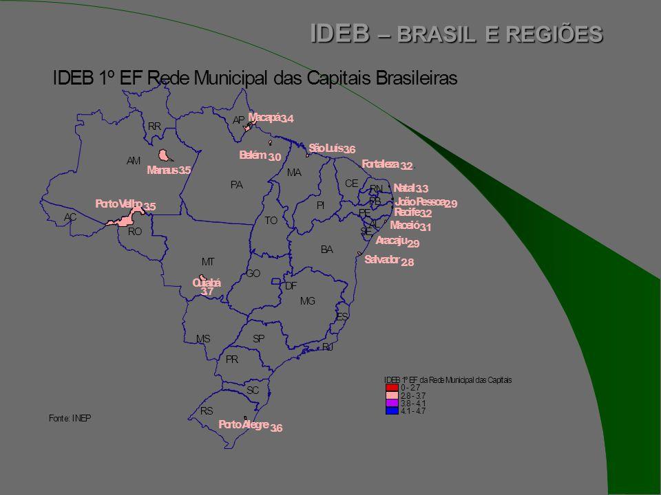 4.1 - 4.7 Fonte: INEP IDEB – BRASIL E REGIÕES