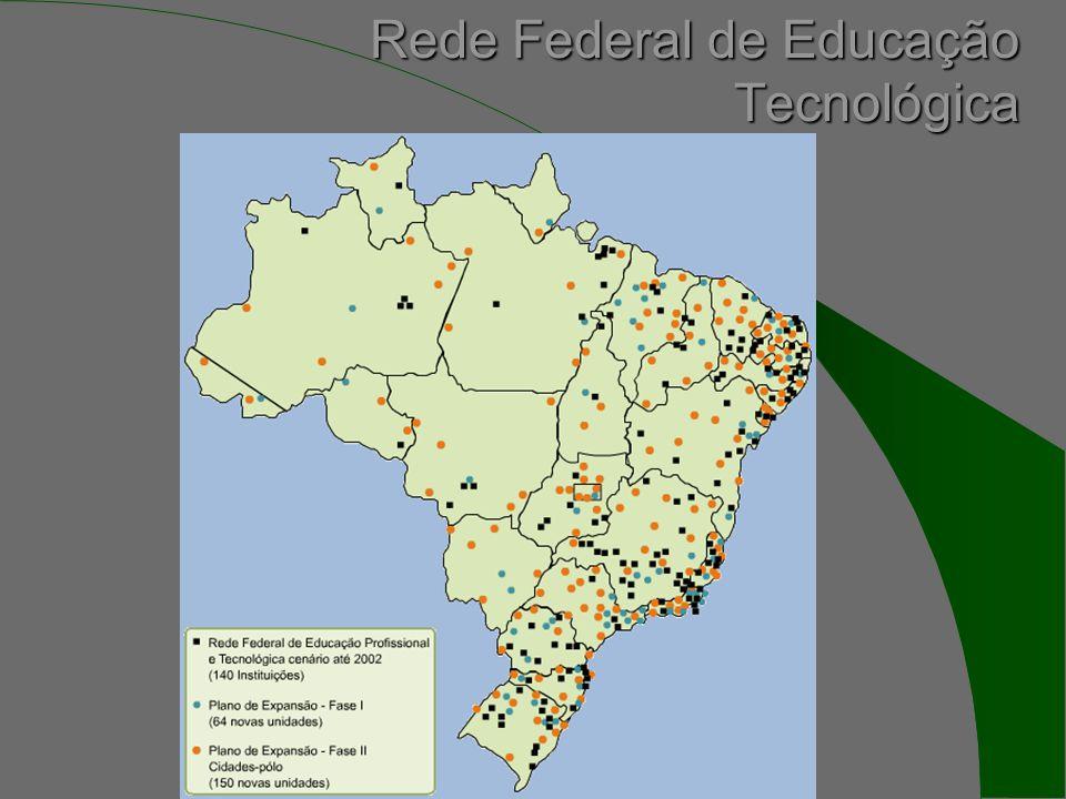 Rede Federal de Educação Tecnológica