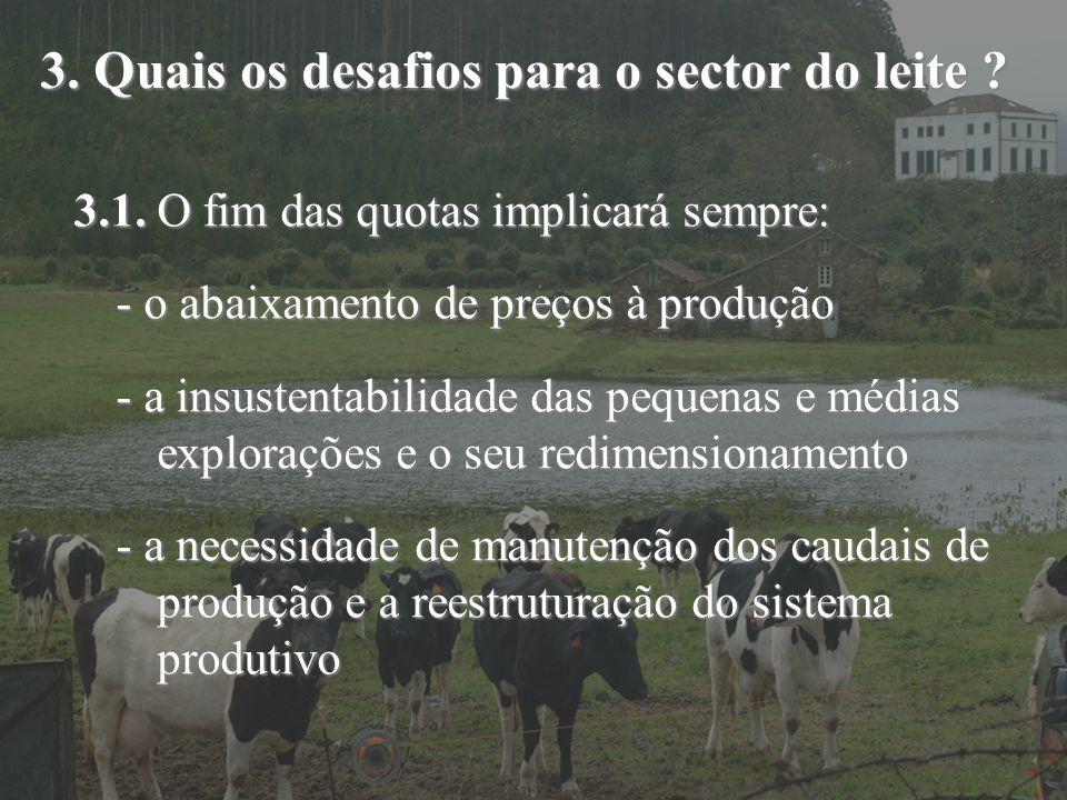 3.1. O fim das quotas implicará sempre: - o abaixamento de preços à produção - a insustentabilidade das pequenas e médias explorações e o seu redimens