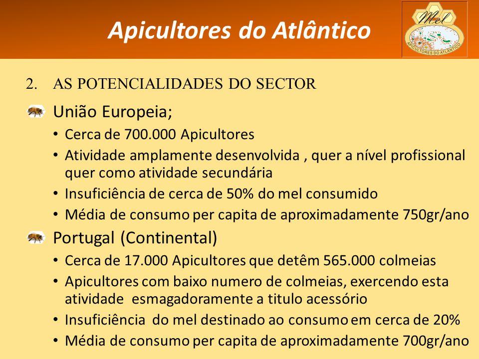 Apicultores do Atlântico 2.AS POTENCIALIDADES DO SECTOR União Europeia; Cerca de 700.000 Apicultores Atividade amplamente desenvolvida, quer a nível profissional quer como atividade secundária Insuficiência de cerca de 50% do mel consumido Média de consumo per capita de aproximadamente 750gr/ano Portugal (Continental) Cerca de 17.000 Apicultores que detêm 565.000 colmeias Apicultores com baixo numero de colmeias, exercendo esta atividade esmagadoramente a titulo acessório Insuficiência do mel destinado ao consumo em cerca de 20% Média de consumo per capita de aproximadamente 700gr/ano